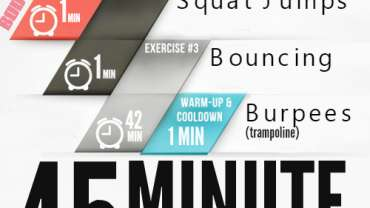 The Ultimate Trampoline Workout